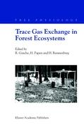 Trace Gas Exchange in Forest Ecosystems (Tree Physiology)
