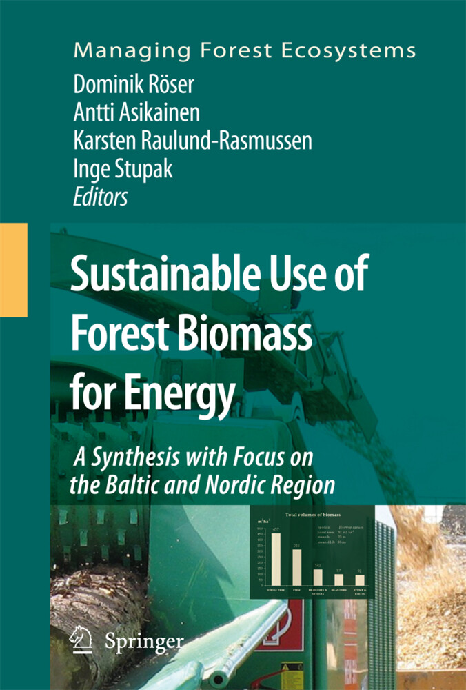 Sustainable Use of Forest Biomass for Energy als Buch von - Springer Netherlands